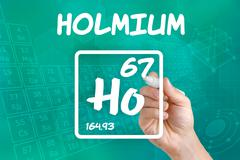symbol for the chemical element holmium - stock photo