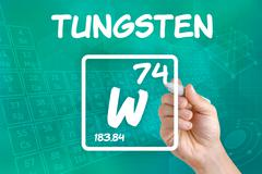 symbol for the chemical element tungsten - stock photo