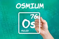 symbol for the chemical element osmium - stock photo