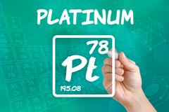 symbol for the chemical element platinum - stock photo