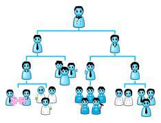 Organization chart of a company Stock Illustration