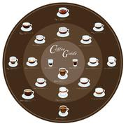 Stock Illustration of Nineteen Kind of Coffee Menu or Coffee Collection
