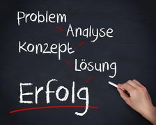 Hand writing problem analyse konzept losung and erfolg Stock Photos