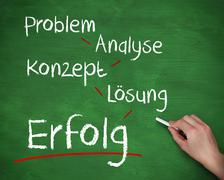 Hand writing problem analyse konzept losung and erfolg with chalk Stock Photos