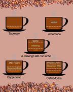 a relaxing café con leche. - stock illustration