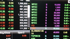Display of Stock market - stock footage