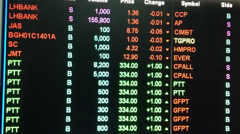 Display of Stock market Stock Footage