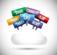 Stock Illustration of social media cloud computing road signs