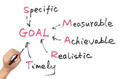 Stock Illustration of goal setting concept