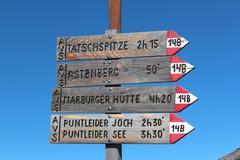 Stock Photo of signpost