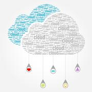 Cloud Computing Words Concept Stock Illustration