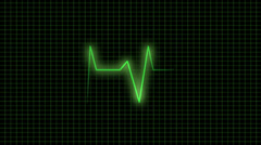 ecg - stock after effects