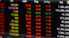 Stock market tickers Stock Footage