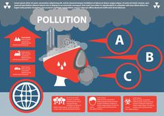 Industrial pollution  Info graphic elements, Vector Stock Illustration