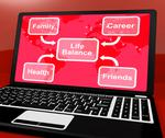 Life balance diagram on computer shows career and friends Stock Illustration