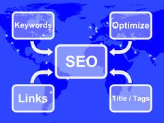 seo diagram showing use of keywords links titles and tags - stock illustration
