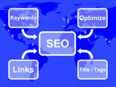 Stock Illustration of seo diagram showing use of keywords links titles and tags