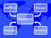 Stock Illustration of success diagram showing vision ambition execution and determination