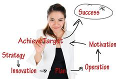 Business Achievement Chart Concept - stock illustration