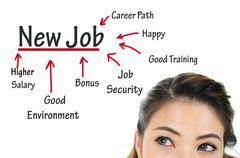 New Job for recruitment concept Stock Photos