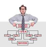 Poster with business plan Stock Photos