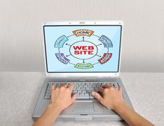Stock Illustration of laptop with website