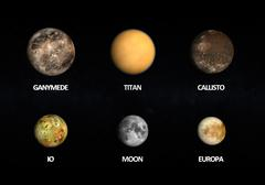 Jupitermoons, the earth moon and titan Stock Illustration