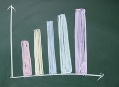 Chart drawn with chalk on blackboard Stock Photos