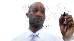 Businessman drawing flow chart on a glass screen. High quality HD video footage - stock footage