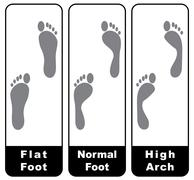Footprint Piirros