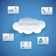 Cloud Computing Piirros
