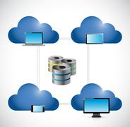 Clouds electronics network server illustration Stock Illustration