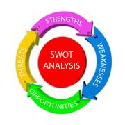 SWOT - stock illustration