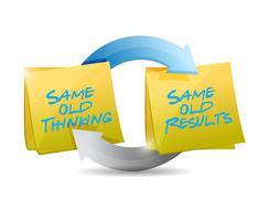 Same old thinking, same old results. illustration Stock Illustration