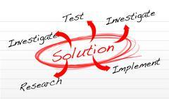 Solution finding method illustration design over a notepad Stock Illustration
