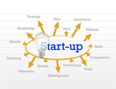 start up idea diagram illustration design over a white background - stock illustration