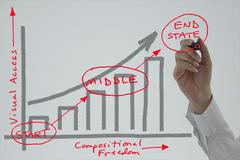 businesswoman drawing out a graph on a glass board - stock illustration