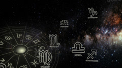 Astrological zodiac symbols - seamless looping Stock Footage