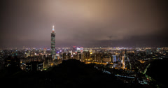 Magnificent 4K time lapse of Taipei, Taiwan Stock Footage