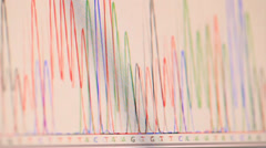 Genetic chromatogram on a computer screen Stock Footage