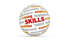 Skills Word Sphere Stock Footage