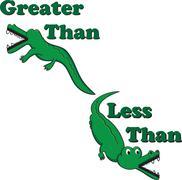 Inequality alligators Stock Illustration