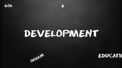 Development chalk board loop animation. - stock footage