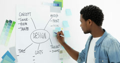Young concentrating creative designer brainstorming - stock footage