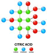 Citric Acid Molecule Chemistry Formula Stock Illustration