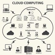 Cloud computing and Data management icons set. Vector - stock illustration