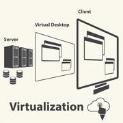 Virtualization computing and Data management concept. Vector Stock Illustration
