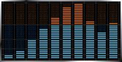 Indicator of musical equalizer. Stock Illustration