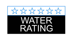 water rating fast - stock footage