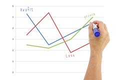 gesture of hand holding a pen writing a graph to board. - stock photo